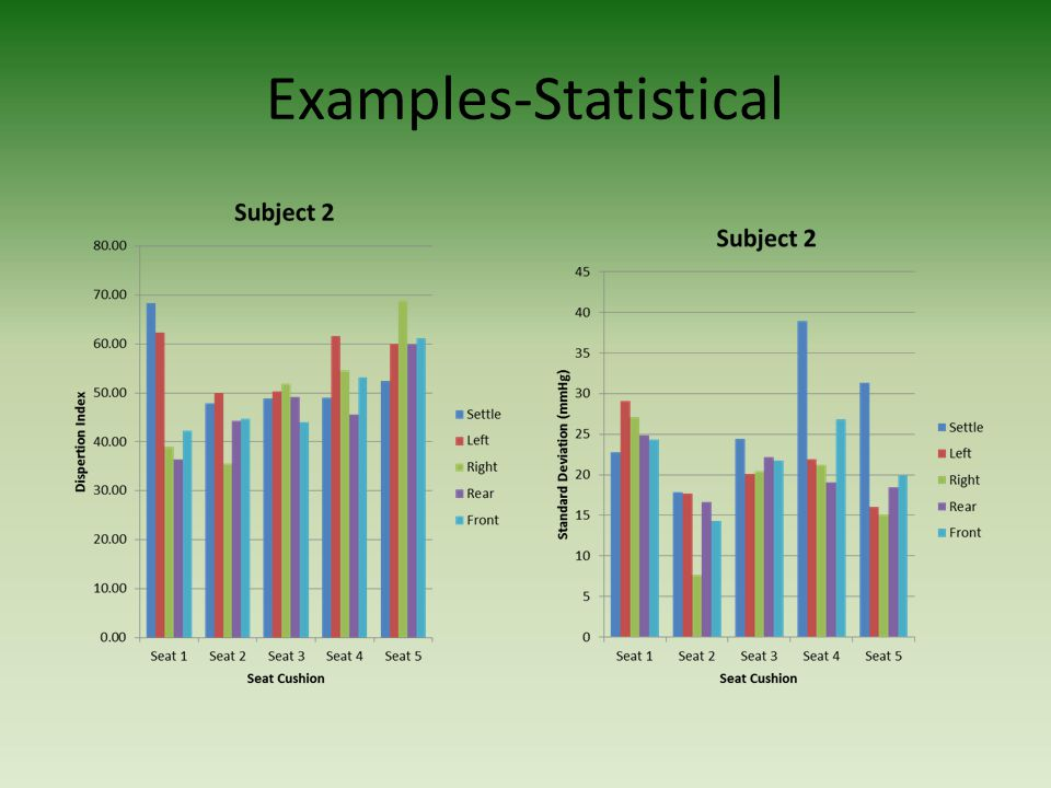 Examples-Statistical