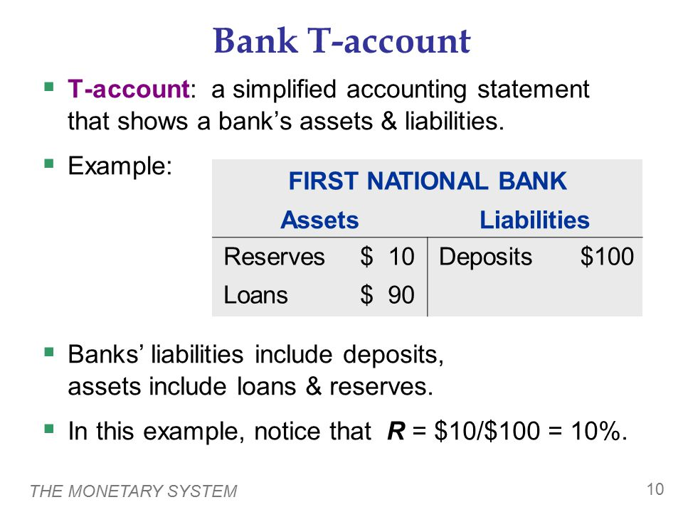 THE MONETARY SYSTEM 10 Bank T-account  T-account: a simplified accounting statement that shows a bank's assets & liabilities.