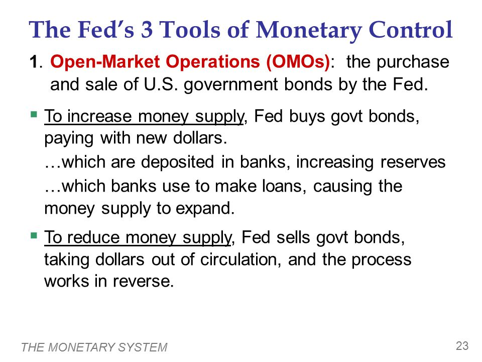 THE MONETARY SYSTEM 23 The Fed's 3 Tools of Monetary Control 1. Open-Market Operations (OMOs): the purchase and sale of U.S. government bonds by the F