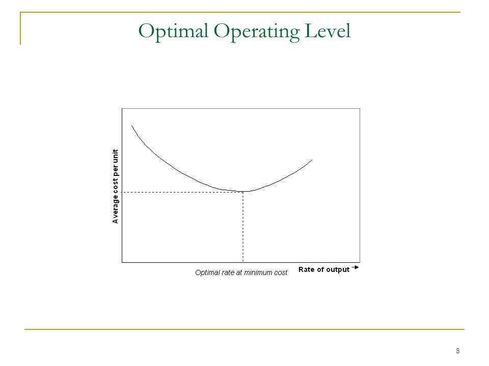 Optimal Operating Level 8