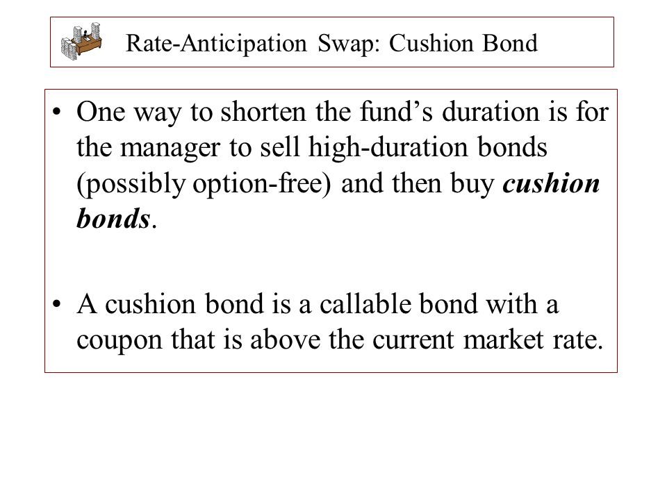 Rate-Anticipation Swap: Cushion Bond One way to shorten the fund's duration is for the manager to sell high-duration bonds (possibly option-free) and
