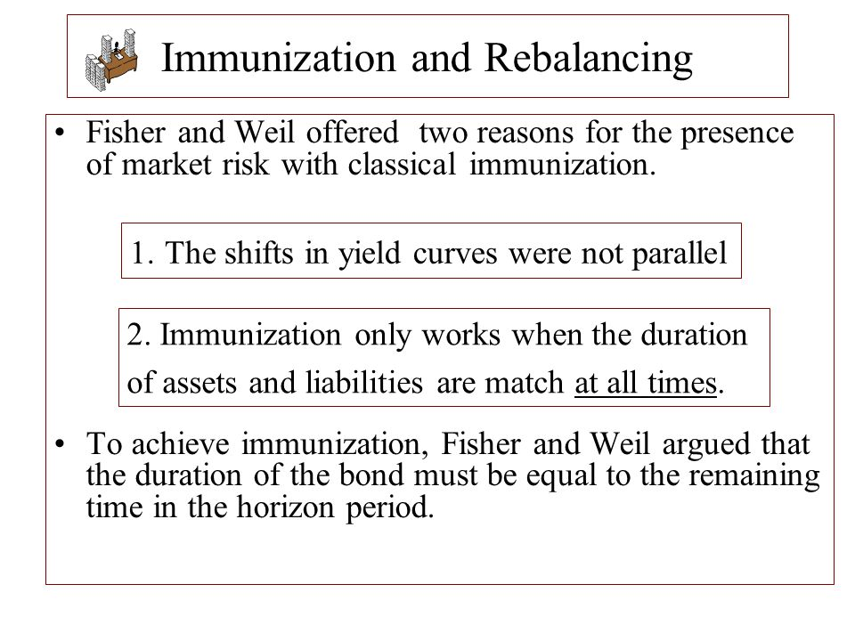 Immunization and Rebalancing Fisher and Weil offered two reasons for the presence of market risk with classical immunization. To achieve immunization,