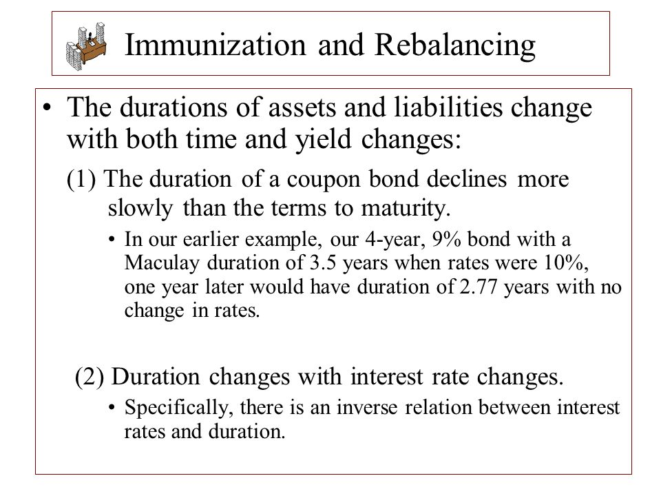 Immunization and Rebalancing The durations of assets and liabilities change with both time and yield changes: (1) The duration of a coupon bond declin