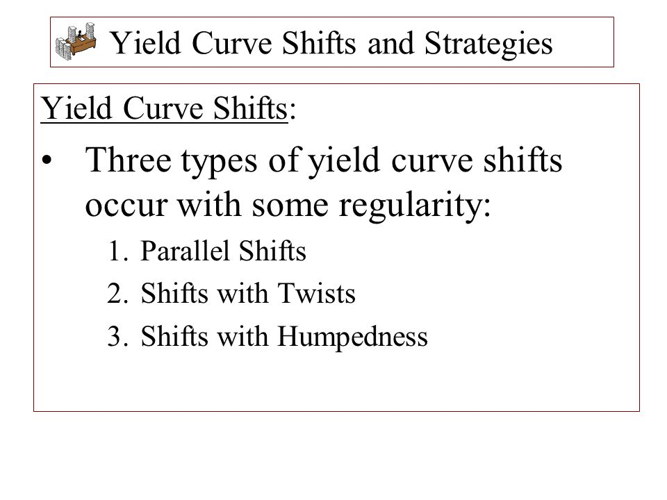 Yield Curve Shifts and Strategies Yield Curve Shifts: Three types of yield curve shifts occur with some regularity: 1.Parallel Shifts 2.Shifts with Tw
