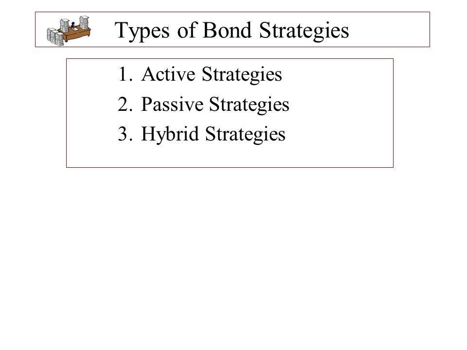 Yield Curve Strategies Yield Curve Strategies: Bullet Strategy: Barbell Strategy: Ladder Strategy: