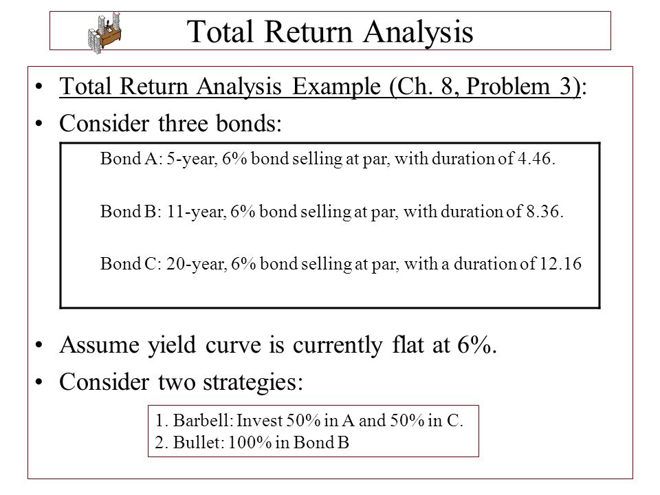 Total Return Analysis Total Return Analysis Example (Ch. 8, Problem 3): Consider three bonds: Assume yield curve is currently flat at 6%. Consider two