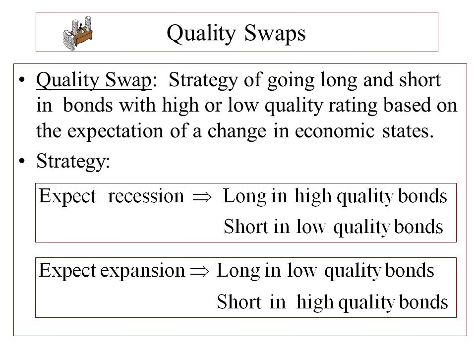 Quality Swaps Quality Swap: Strategy of going long and short in bonds with high or low quality rating based on the expectation of a change in economic