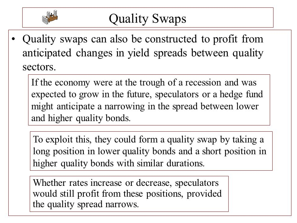 Quality Swaps Quality swaps can also be constructed to profit from anticipated changes in yield spreads between quality sectors. If the economy were a