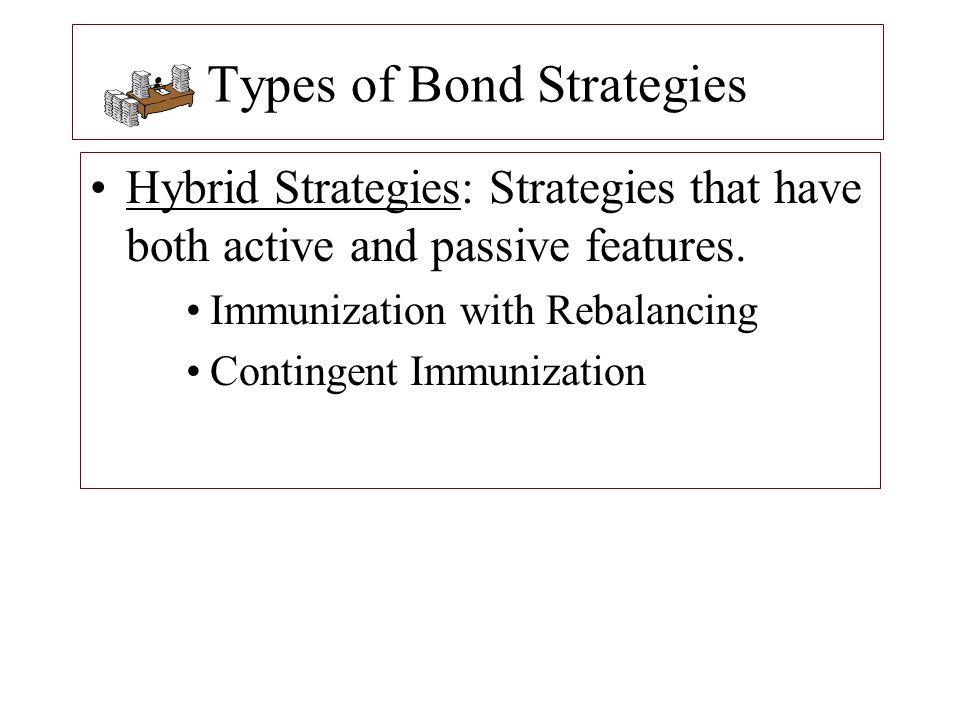 Bond Immunization: Surplus Management Example: