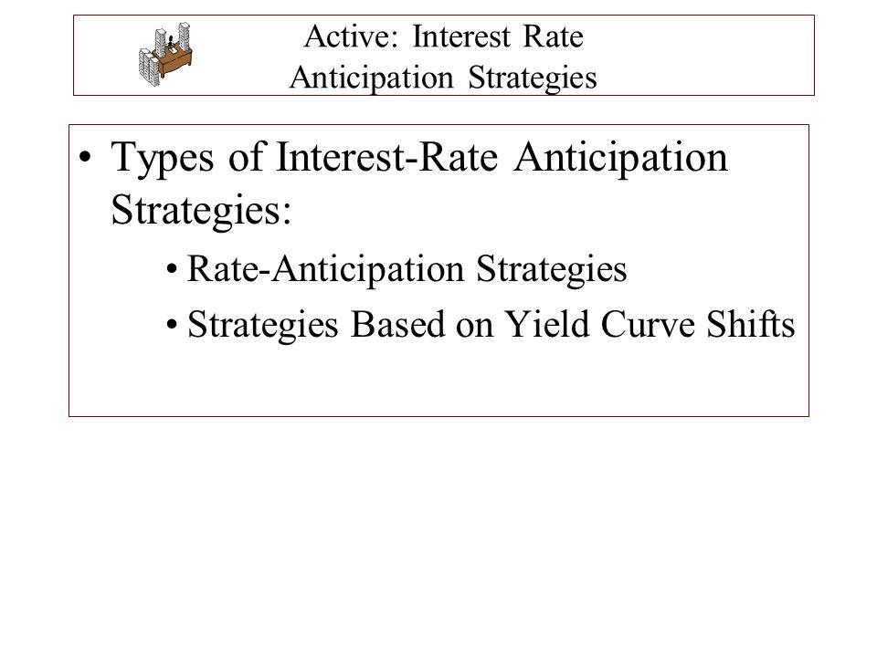 Bond Market Indexes IndexNo.of Issues MaturitySizeSubindexes U.S.