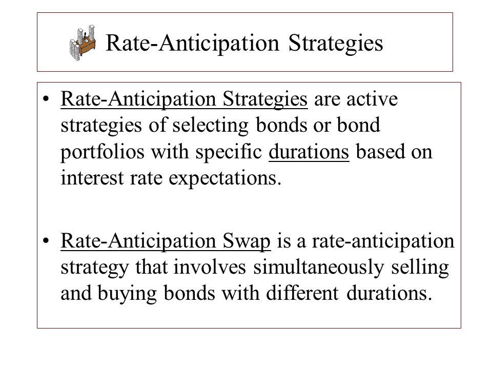 Fundamental Credit Analysis: Municipal Issues 2.