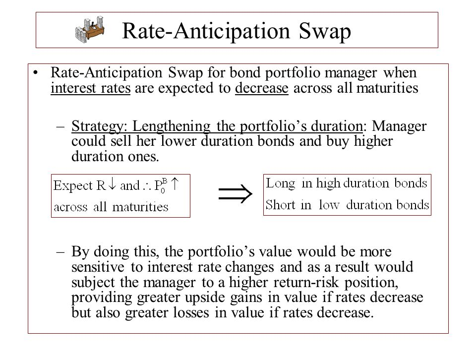 Other Swaps: Tax Swap Note: For the capital loss to be tax deductible, the bond purchased in the tax swap cannot be identical to the bond sold; if it were, then the swap would represent a wash sale that would result in the IRS disallowing the deduction.