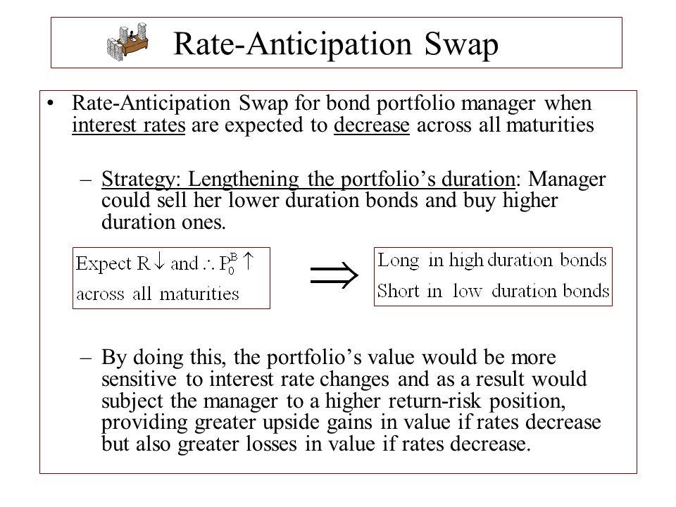 Bond Indexing: Enhanced Bond Indexing A variation of straight indexing is enhanced bond indexing.