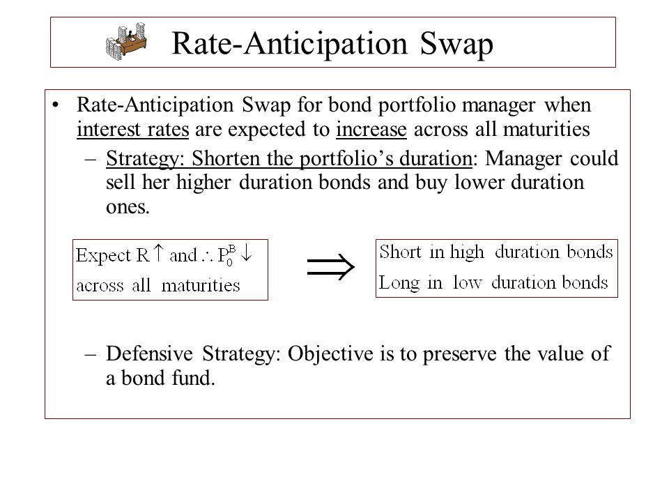 Combination Matching An alternative to frequent rebalancing is a combination matching strategy: Combination Matching: –Use cash flow matching strategy for early liabilities and –Immunization for longer-term liabilities.