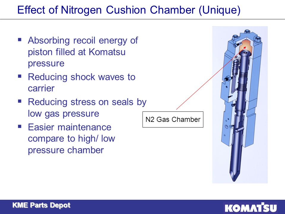 KME Parts Depot Effect of Nitrogen Cushion Chamber (Unique)  Absorbing recoil energy of piston filled at Komatsu pressure  Reducing shock waves to c