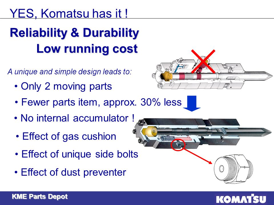 KME Parts Depot Reliability & Durability A unique and simple design leads to: Fewer parts item, approx. 30% less Only 2 moving parts No internal accum