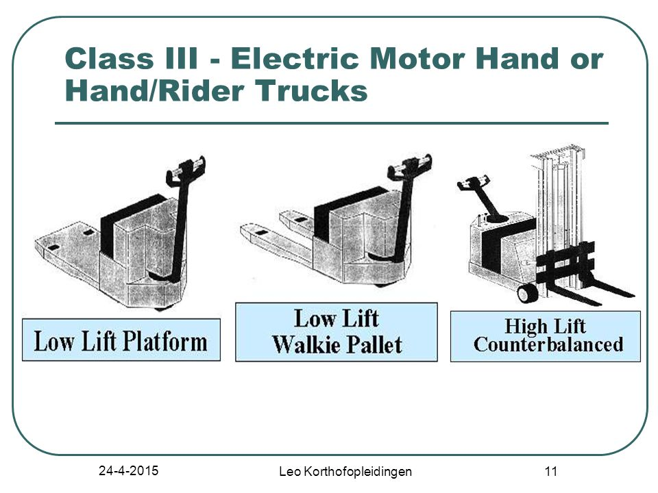 24-4-2015 Leo Korthofopleidingen 10 Class III - Electric Motor Hand or Hand/Rider Trucks Low lift platform Low lift walkie pallet Reach type outrigger High lift straddle High lift counterbalanced Low lift walkie/rider pallet