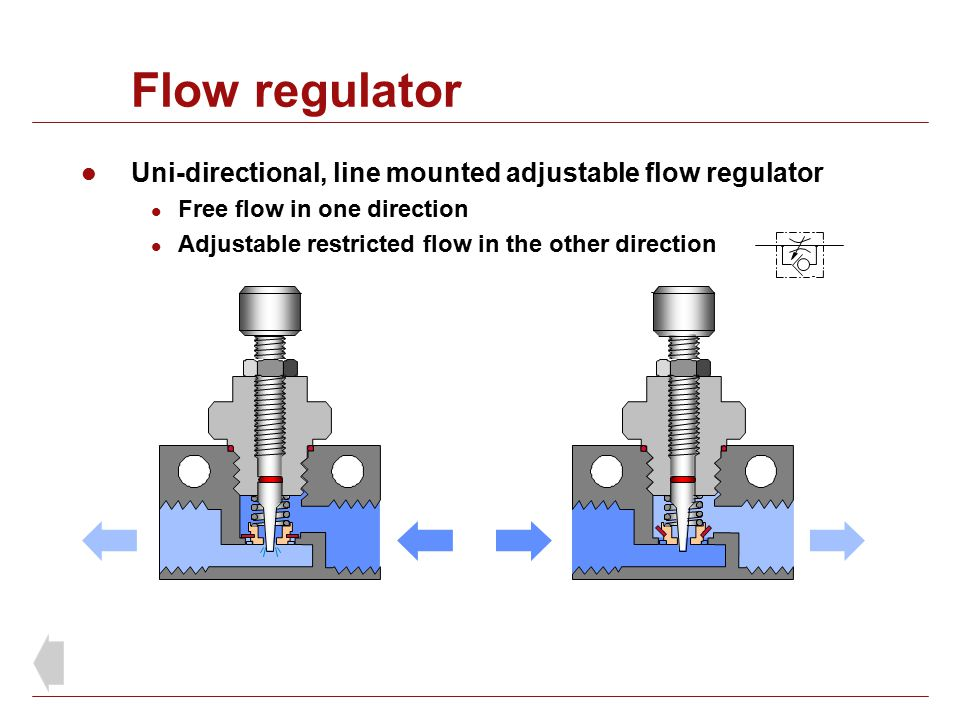 Flow regulator Uni-directional, line mounted adjustable flow regulator Free flow in one direction Adjustable restricted flow in the other direction