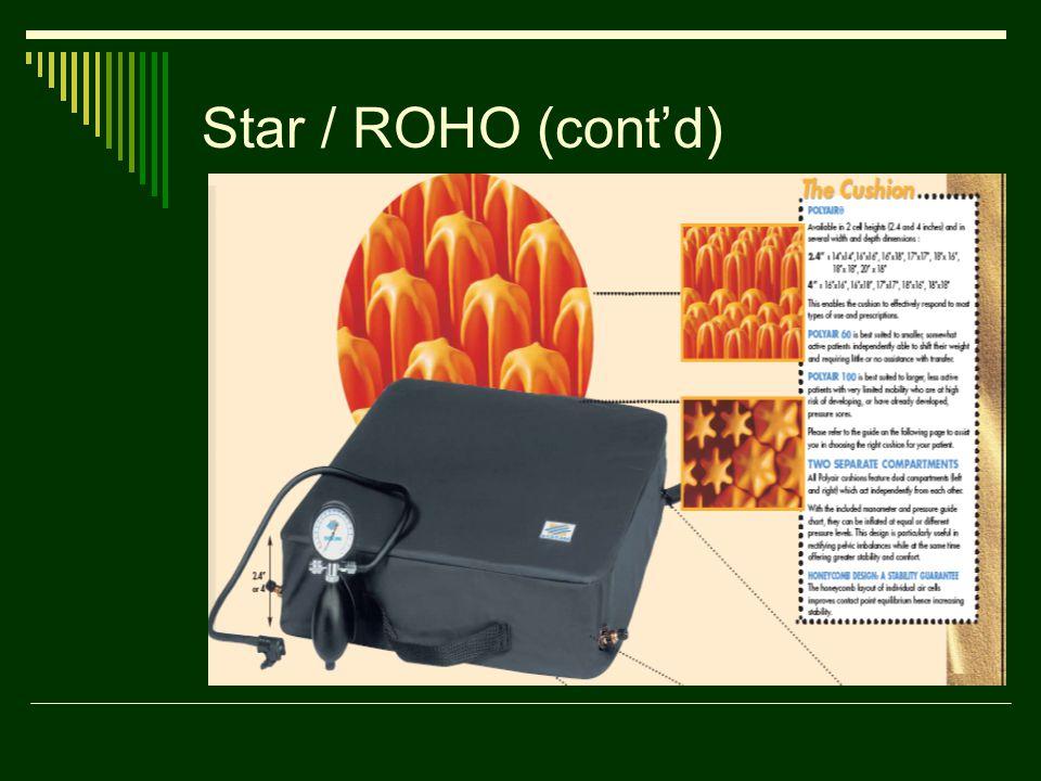Star / ROHO (cont'd)