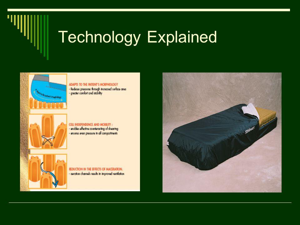 Technology Explained