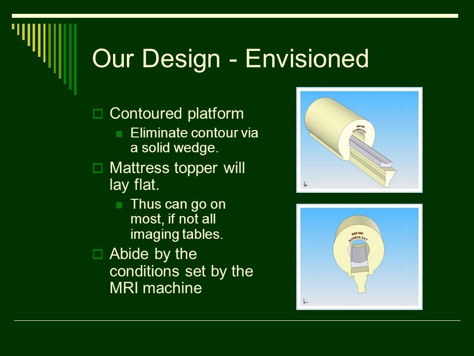 Our Design - Envisioned  Contoured platform Eliminate contour via a solid wedge.