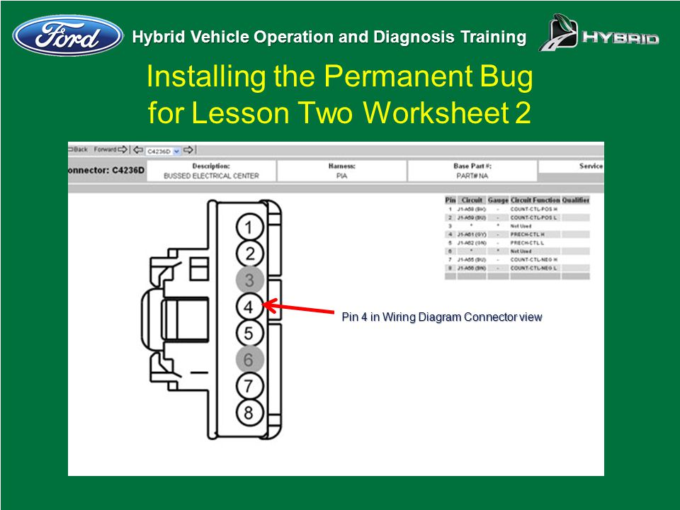 Hybrid Vehicle Operation and Diagnosis Training Installing the Permanent Bug for Lesson Two Worksheet 2 Pin 4 in Wiring Diagram Connector view