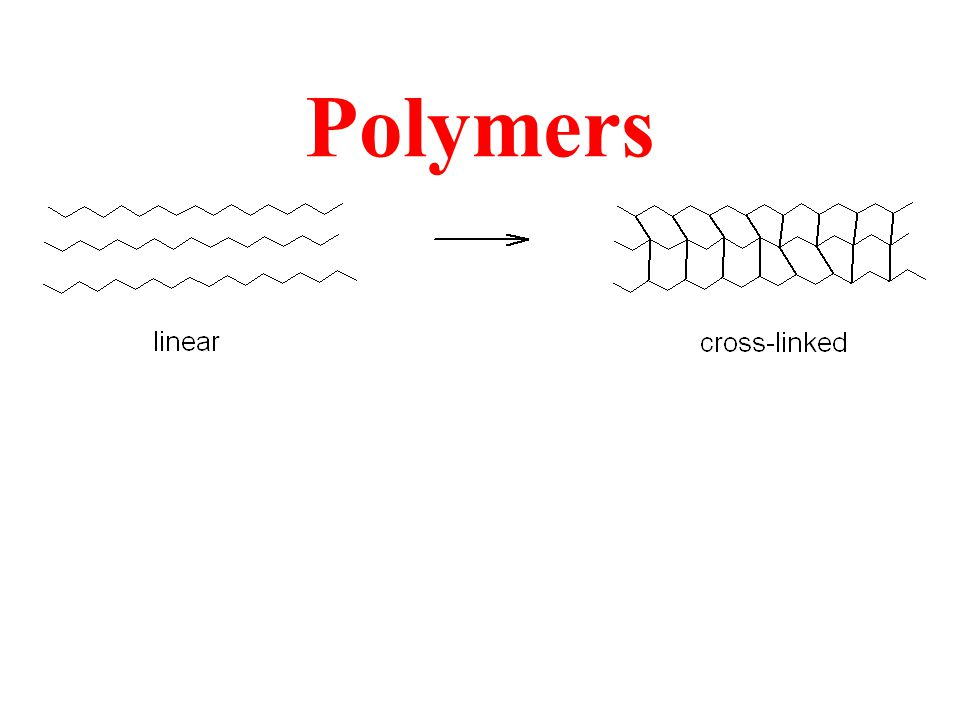 Polymers Monomers that are different can also be linked to form a polymer with an alternating structure.