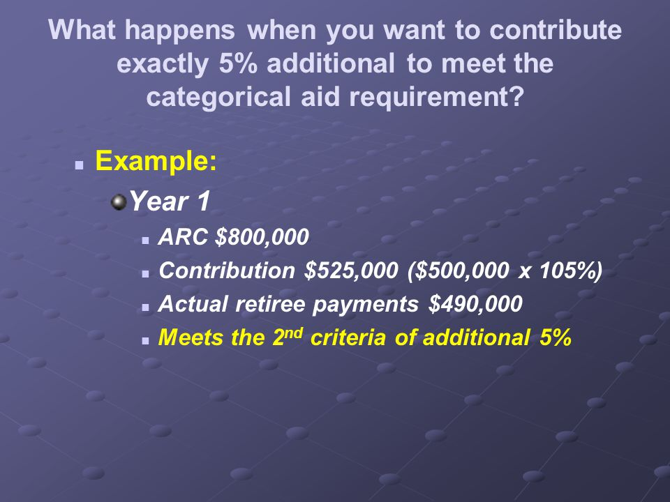 What happens when you want to contribute exactly 5% additional to meet the categorical aid requirement.