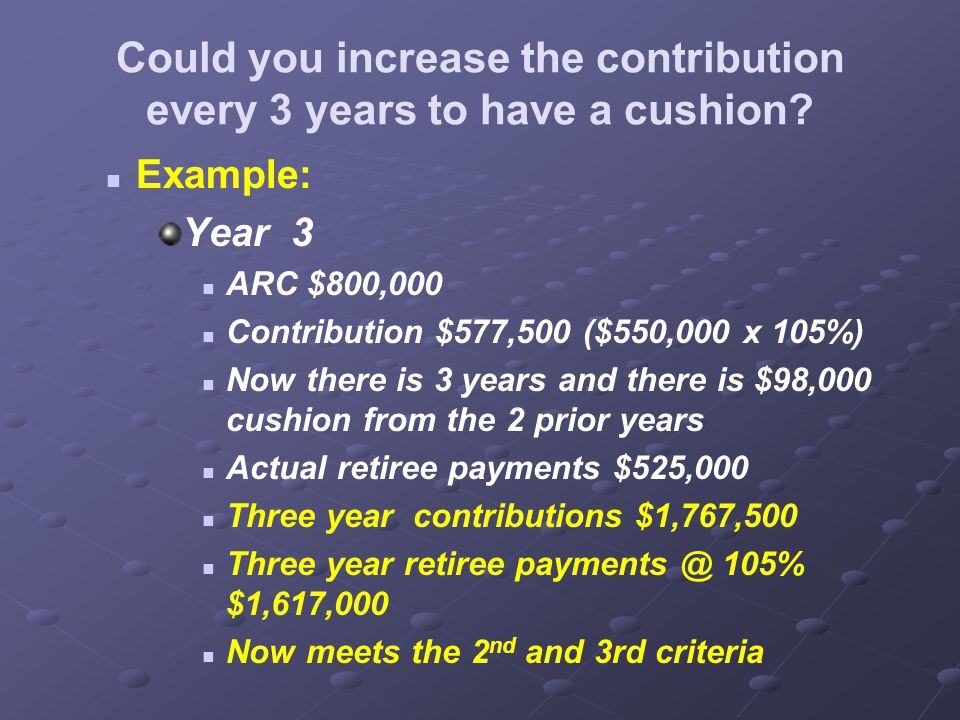 Could you increase the contribution every 3 years to have a cushion.