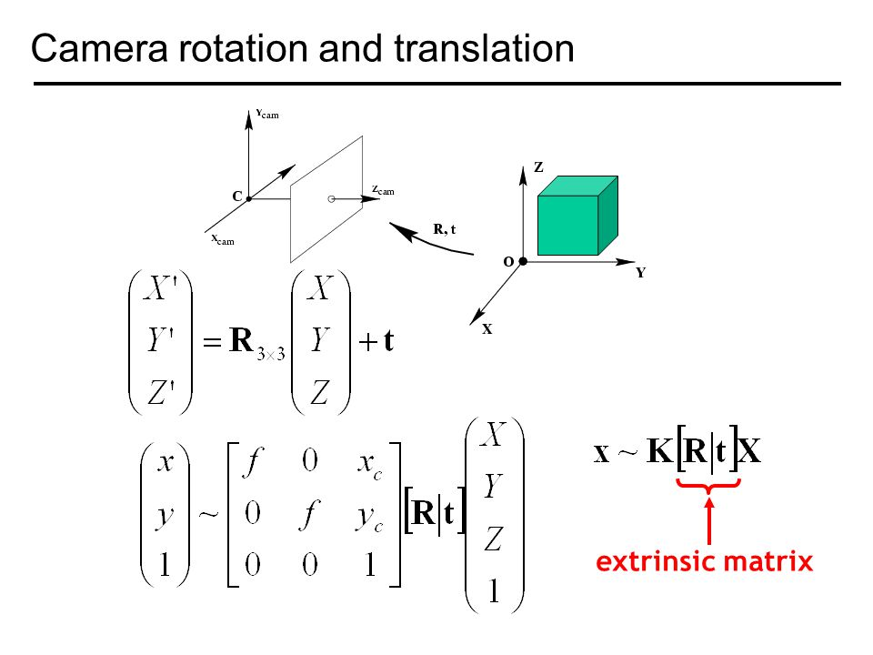 Camera rotation and translation extrinsic matrix