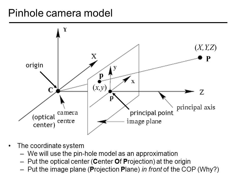Pinhole camera model (optical center) origin principal point P (X,Y,Z) p (x,y) The coordinate system –We will use the pin-hole model as an approximation –Put the optical center (Center Of Projection) at the origin –Put the image plane (Projection Plane) in front of the COP (Why?)