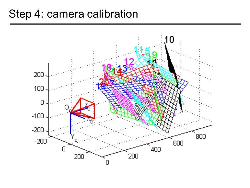 Step 4: camera calibration