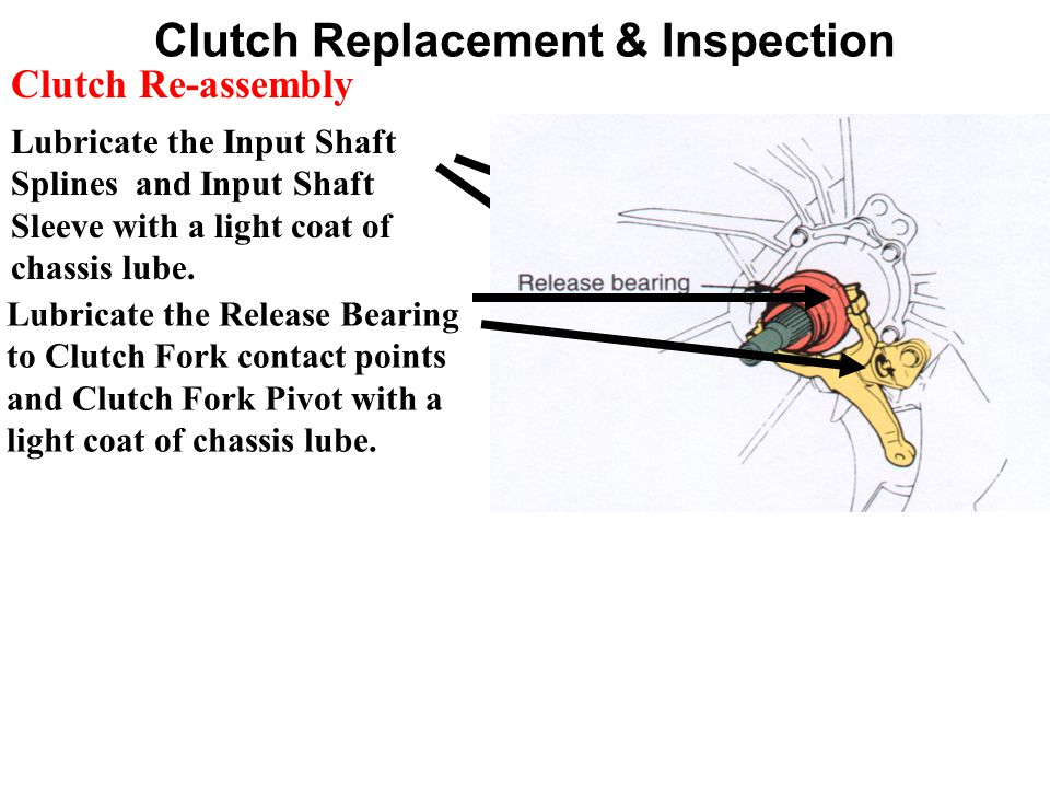 Clutch Replacement & Inspection Lubricate the Input Shaft Splines and Input Shaft Sleeve with a light coat of chassis lube.