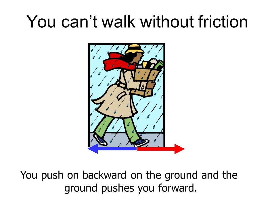 Friction is essential to movement The tires push back on the road and the road pushes the tires forward. If the road is icy, the friction force betwee