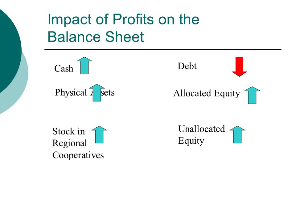 Impact of Profits on the Balance Sheet Physical Assets Stock in Regional Cooperatives Debt Allocated Equity Unallocated Equity Cash