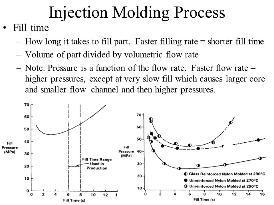 26 Injection Molding Process Fill time –How long it takes to fill part. Faster filling rate = shorter fill time –Volume of part divided by volumetric