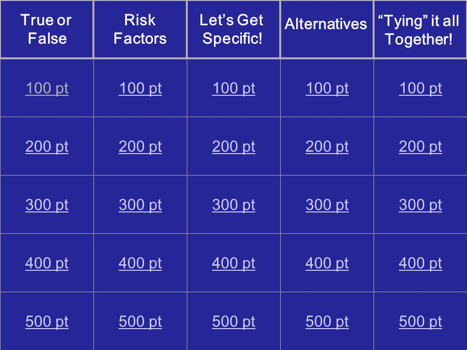 List three conditions that would put a resident at risk for restraint use 100 points – Risk Factors