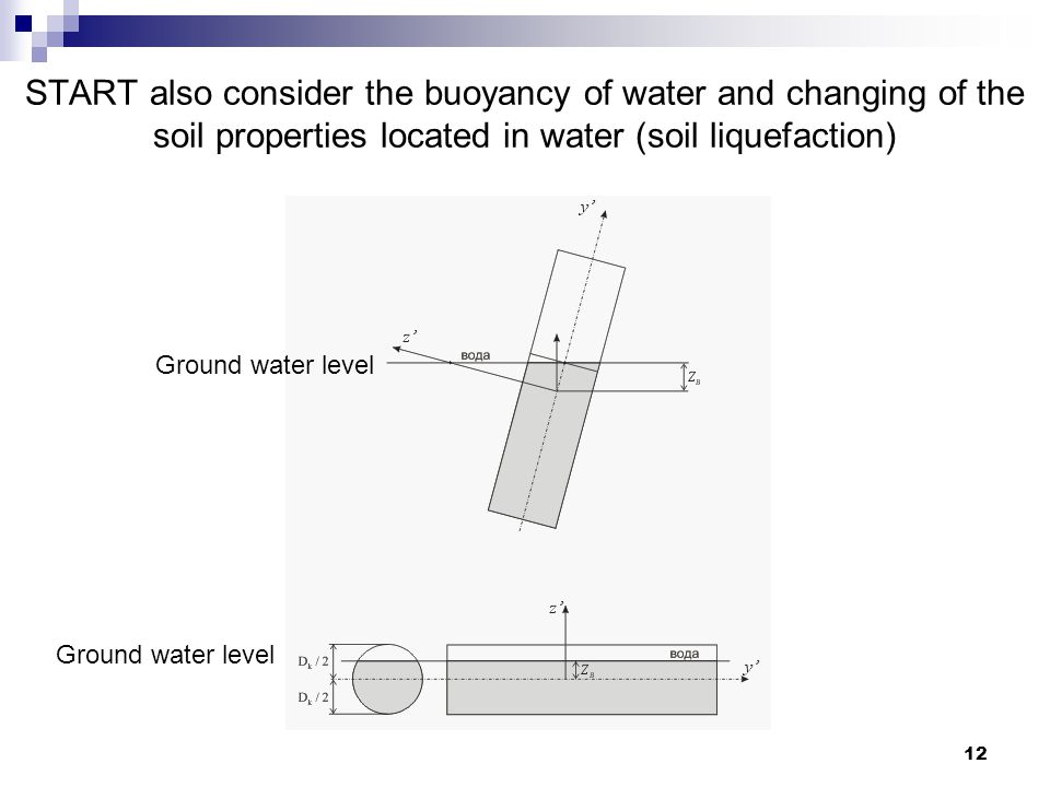 12 START also consider the buoyancy of water and changing of the soil properties located in water (soil liquefaction) Ground water level
