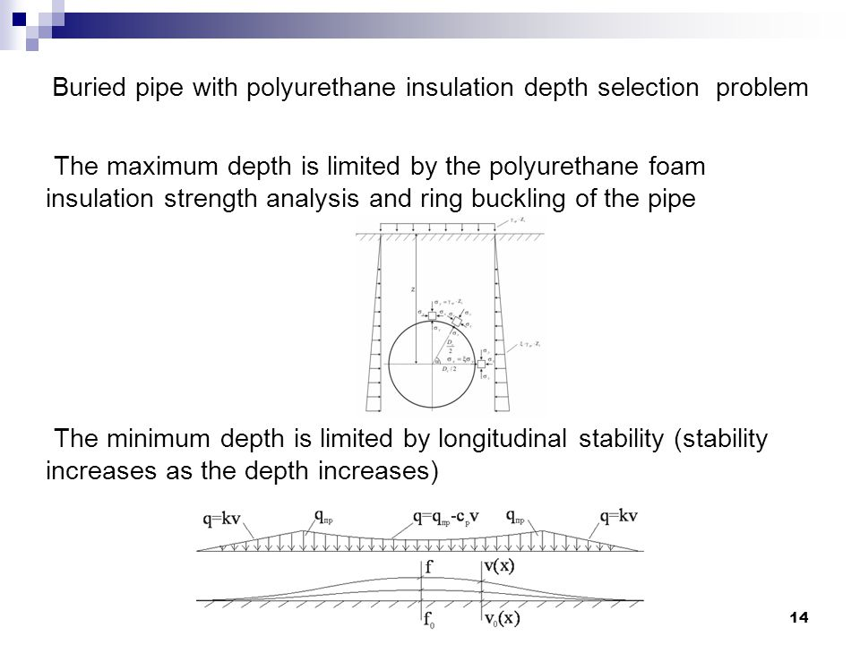 14 Buried pipe with polyurethane insulation depth selection problem The maximum depth is limited by the polyurethane foam insulation strength analysis and ring buckling of the pipe The minimum depth is limited by longitudinal stability (stability increases as the depth increases)