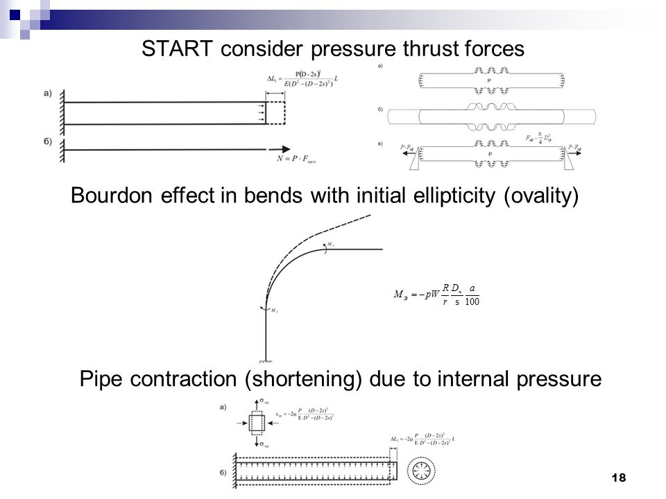 18 START consider pressure thrust forces Bourdon effect in bends with initial ellipticity (ovality) Pipe contraction (shortening) due to internal pressure