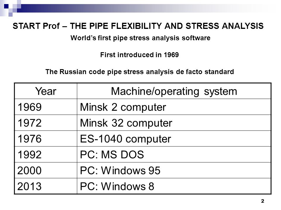 2 START Prof – THE PIPE FLEXIBILITY AND STRESS ANALYSIS World's first pipe stress analysis software First introduced in 1969 The Russian code pipe stress analysis de facto standard YearMachine/operating system 1969Minsk 2 computer 1972Minsk 32 computer 1976ES-1040 computer 1992PC: MS DOS 2000PC: Windows 95 2013PC: Windows 8