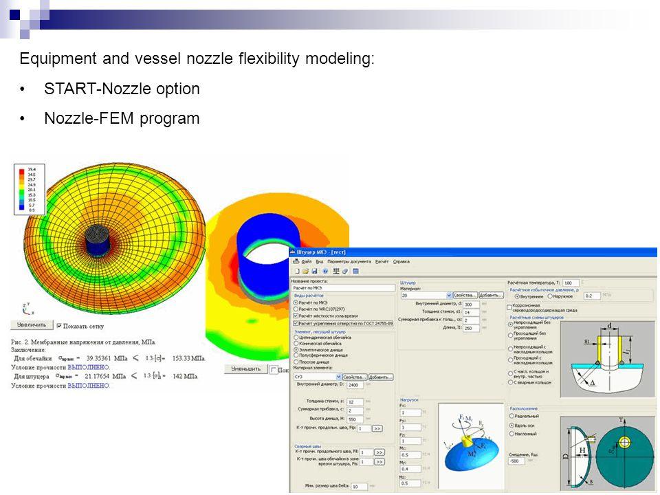 23 Equipment and vessel nozzle flexibility modeling: START-Nozzle option Nozzle-FEM program