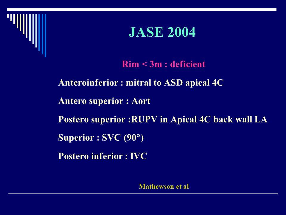 Rim < 3m : deficient Anteroinferior : mitral to ASD apical 4C Antero superior : Aort Postero superior :RUPV in Apical 4C back wall LA Superior : SVC (90  ) Postero inferior : IVC Mathewson et al JASE 2004