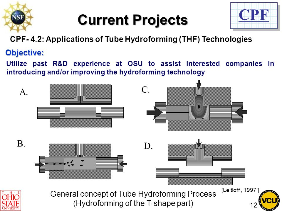 CPF CPF- 4.2: Applications of Tube Hydroforming (THF) Technologies Objective: Utilize past R&D experience at OSU to assist interested companies in int