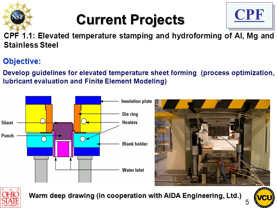 CPF CPF 1.1: Elevated temperature stamping and hydroforming of Al, Mg and Stainless Steel Objective: Develop guidelines for elevated temperature sheet