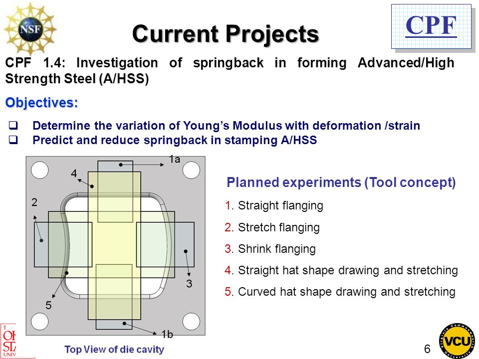 CPF CPF 1.4: Investigation of springback in forming Advanced/High Strength Steel (A/HSS) Objectives:  Determine the variation of Young's Modulus with