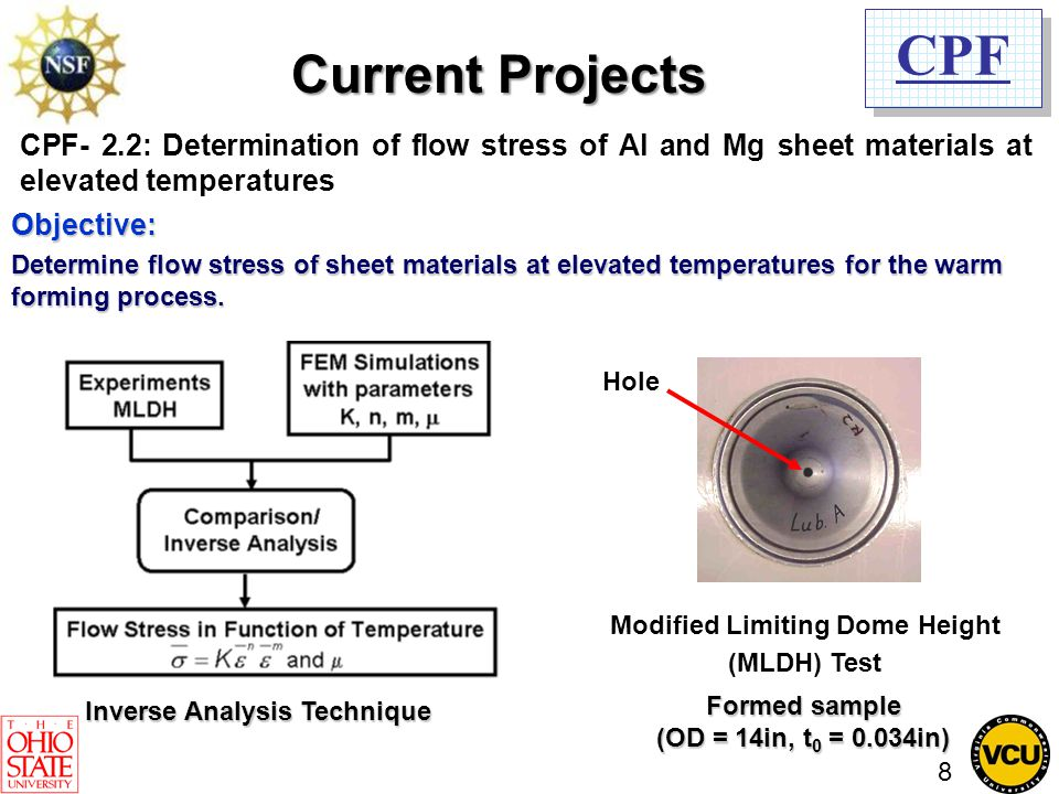 CPF Hole Modified Limiting Dome Height (MLDH) Test Formed sample (OD = 14in, t 0 = 0.034in) CPF- 2.2: Determination of flow stress of Al and Mg sheet