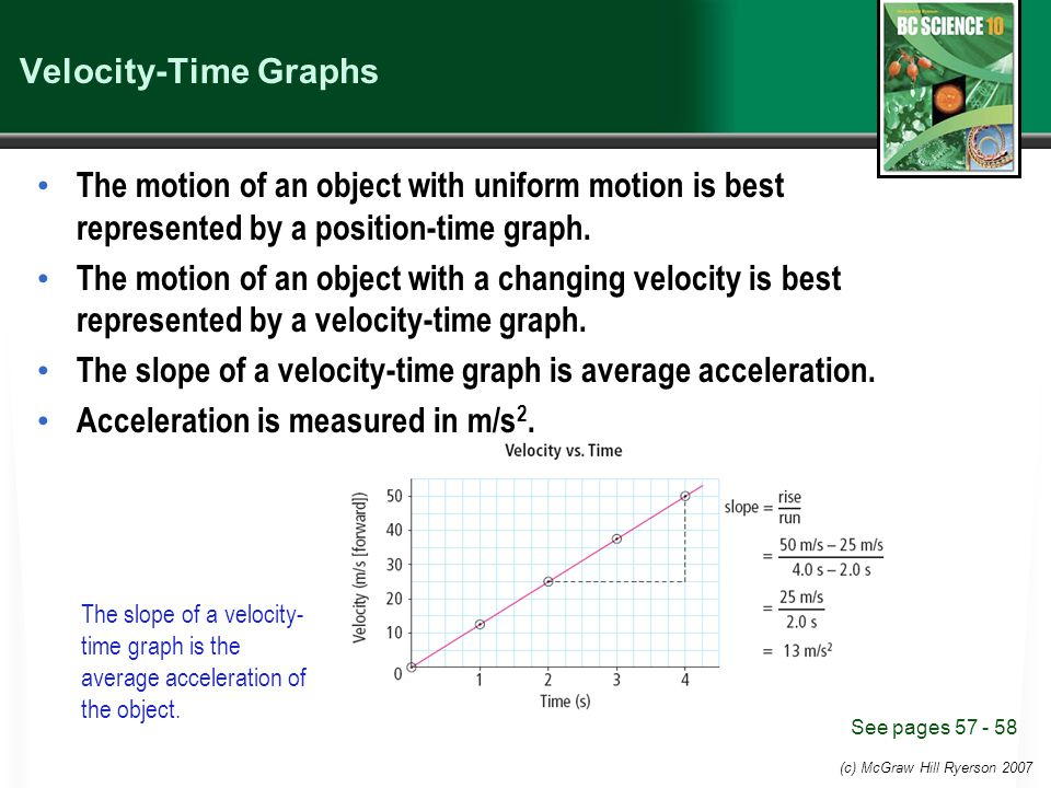 (c) McGraw Hill Ryerson 2007 Velocity-Time Graphs The motion of an object with uniform motion is best represented by a position-time graph.