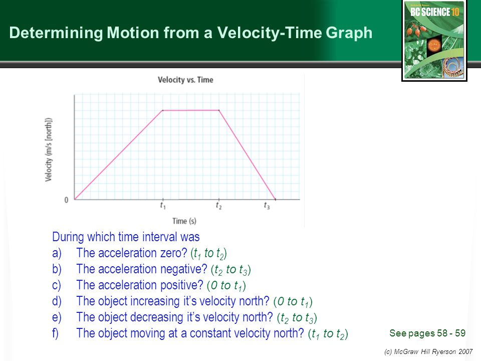 (c) McGraw Hill Ryerson 2007 Determining Motion from a Velocity-Time Graph See pages 58 - 59 During which time interval was a)The acceleration zero.