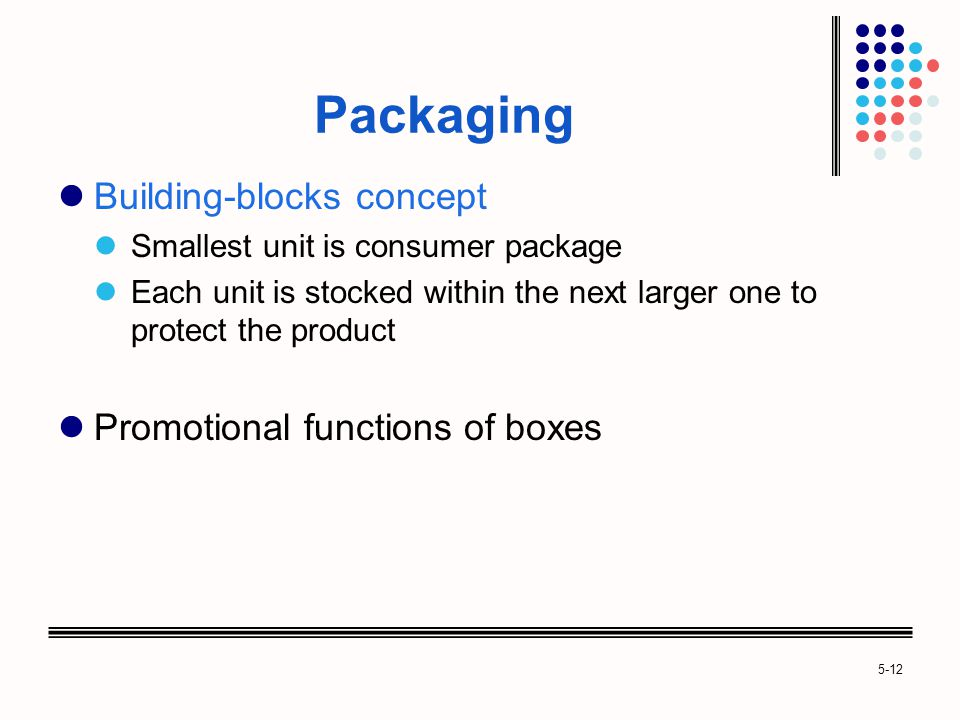 5-12 Packaging Building-blocks concept Smallest unit is consumer package Each unit is stocked within the next larger one to protect the product Promotional functions of boxes